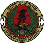 SOI Patch ITB